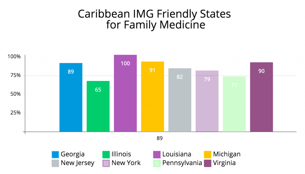 Caribbean-Friendly-States-FM